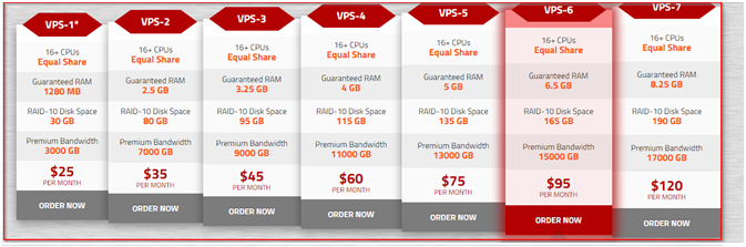 knownhost VPS Pricing